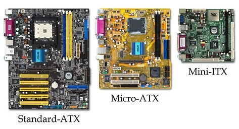 does the pc case form factor matter?